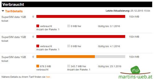 Datenverbrauch Webinterface